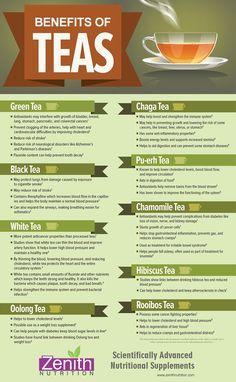 Different types of Tea and their benefits. Green tea, Chaga tea, Black tea, Pu-erh tea, White tea, Chamomile tea, Hibiscus tea, Oolong tea, Rooibos tea. Best supplements from Zenith Nutrition. Health Supplements. Nutritional Supplements. Health Infographics