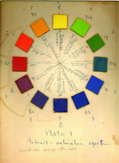 Stanton Macdonald-Wright's color wheel lists colors and their relationships to the signs of the Zodiac.