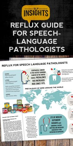 Slp Insights What Is A Speech Language Pathologist Poster  Slp