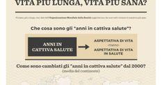 Infografica – Vita più lunga, vita più sana? http://www.lelcomunicazione.it/blog/infografica-vita-piu-lunga-vita-piu-sana/
