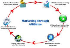 New Affiliate Marketing Article