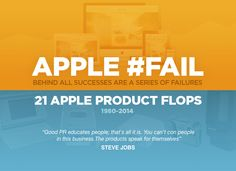 APPLE #FAIL - 21 #Apple Product Flops [INFOGRAPHIC]  What lessons Apple learned from these flops