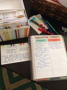 The Wheelhouse: How I Use My Notes Pages in My Erin Condren Life Planner #eclifeplanner
