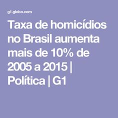 Taxa de homicídios no Brasil aumenta mais de 10% de 2005 a 2015 | Política | G1