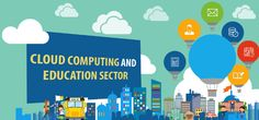 #CloudComputing and #Education Sector!  How #Cloud is helping increase the size of #e-learning market? Check out #Infographic presentation!