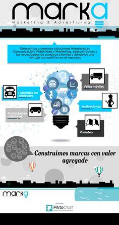 Agencia de publicidad en Chiapas.