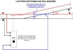 WIring electrofrogs for DCC