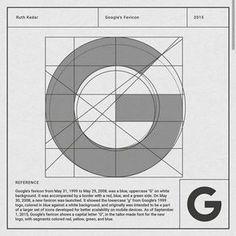Goggle G logo anatomy Graphisches Design, Graphic Design Tips, Logo Design Inspiration, Logo Guidelines, Logo Sketches, Logo Process, Logo Creation, Geometric Logo, Professional Logo Design