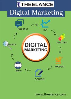 We will help you boost your sales & marketing performance and make a dramatic difference in your business by giving you a clear direction Digital Marketing Strategy, Digital Marketing Services, Sales And Marketing, Email Marketing, Content Marketing, Social Media Marketing, Display Advertising, Digital Technology, Digital Media