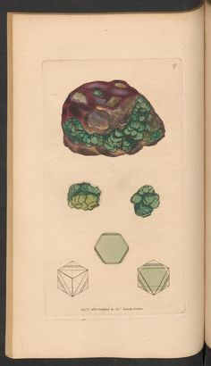 British mineralogy. 172 - [Tab. XXI. - XXXVII.] - Seitenansicht - ETH-Bibliothek Zürich (NEBIS) - e-rara