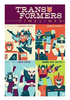 Transformers Timelines by ~Montygog on deviantART