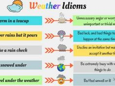 Learn commonly used idioms in daily English conversations
