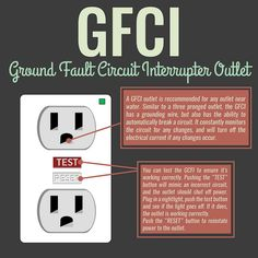 A Ground Fault Circuit Interrupter Outlet is a great safety feature for your kitchen or bathroom. Learn more about how these work with this diagram.