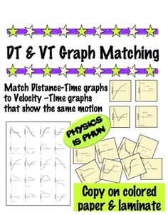 Students match the 10 distance-time graphs to the 10 velocity time graphs that show the same motion
