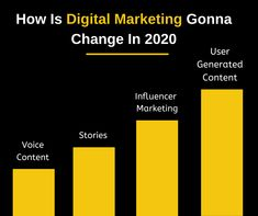 Digital marketing is no stranger to changes. We have to stay on our toes if we want to stay relevant with the never-ending changes to algorithms and regulations—and part of that is positioning ourselves for success. Digital Marketing Services, Seo Services, Online Marketing, S Mo, Influencer Marketing, Success, Branding, Positivity, Change