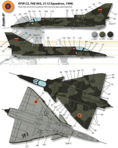 #ColorGuide - Kfir C2/C7 FAE Camouflage and Color Guide Added