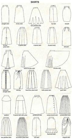 design Best 12 Indigo Maxi Skirt Sewing Pattern By Style Arc – SkillOfKing.Com Top 12 Indigo Maxirock Schnittmuster nach Style Arc - SkillOfKing. Fashion Sewing, Diy Fashion, Ideias Fashion, Fashion Hacks, Fashion Vintage, Fashion Clothes, Korean Fashion, Winter Fashion, Fashion Outfits