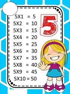 Tabuada para imprimir - Chaveiro - Teoria de uma Professora Teaching Manners, Teaching Math, Preschool Math, Math Activities, Math Helper, Math Charts, Primary Maths, Teaching Methods, 2nd Grade Math