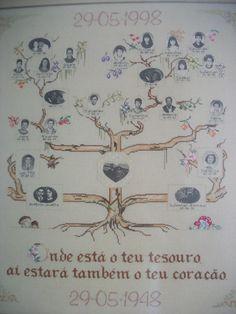 Árvore da Vida https://www.facebook.com/pages/Salamanca-A-Palavra-Bordada/177293169078656