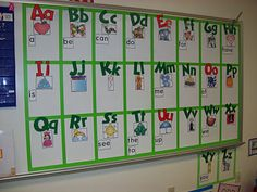 Debbie Diller on Word Walls....  1. Make a border or grid for the letters/words. Based on research, the brain sees in borders.  2. Make vowels and consonants different colours.  3. Add a picture for the beginning sound of the letter.  4. Make the words on the word wall black and white. Words are easier to see and it is a common color for words in print.