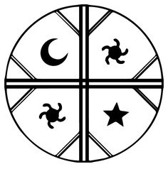 Mapuche religion Meli Witran Mapu symbol.  Unlike the Western custom, the main point of reference is not the north, but this (pwel) side that the sun rises and you look in praying to the deities and ancestors. Naming the cardinal points and the directions is turning against the clock pointers: Pwel (east), Pikun (north), Lafken (west) and Willi (south). Usually cultrún decoration or ceremonial drum. It represents the cosmic structure and its division into four areas or cardinal points.
