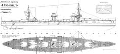 Russian IRN/Soviet VMF battleship line – Recovery from Wounded Pride & Stalin's Envisioned U... - Ideas for the Tech Tree and new ships - World of Warships official forum - Page 2