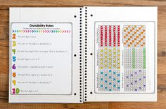 FREE divisibility rules reference page for interactive notebooks. Students shade in a hundreds chart to explain the divisibility rule. Teaching Long Division, Math Division, Teaching Math, Division Algorithm, Math Literacy, Math Math, Math Education, Kindergarten Math, Teaching Tips