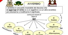mappa-avverbio.pdf