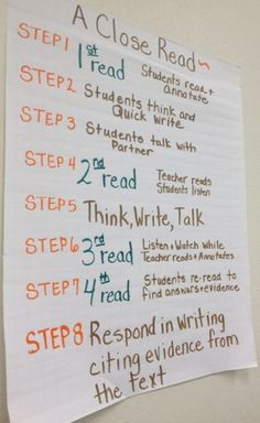 A Close Read poster for the classroom is great to guide students through the reading and writing process. This aligns with the Common Core ELA Standard 4.W.8 Recall relevant information from experiences or gather relevant information from print and digital sources; take notes and categorize information, and provide a list of sources
