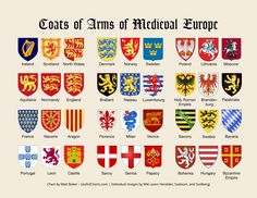 Coats of arms of medieval Europe I'm planning to add some coats of arms to my Ti. - Coats of arms of medieval Europe I'm planning to add some coats of arms to my Timeline of Europea - Medieval World, Medieval Times, Medieval Art, History Medieval, Haunted History, Medieval Knight, Tudor History, European History, British History