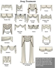 , Swags & Valances Window swags and valance styles offered by CJ. , Swags & Valances Window swags and valance styles offered by CJ Interiors Curtains And Draperies, Types Of Curtains, Curtain Valances, Swag Curtains, Curtain Types, Window Curtains, Cornices, Bay Window, Valences For Windows