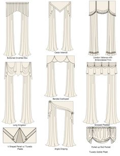 Types Styles of Swags Valances: Buttoned Inverted Box/Casta Valance/London Valance with Embroidered Trim/Long Kingston/Banded Scallops/Scooped Pleated/V Shape Panel with Tuxedo Pleats/Angle Draping/Pulled Up Rod Pocket Hanging Curtains, Curtains With Blinds, Valances, Drapery Panels, Window Curtains, Eames Design, Casa Mix, Rideaux Design, Drapery Designs