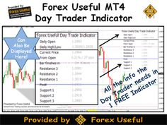 http://forexuseful.com/authors/forex-useful/what-is-the-dollar-index-infographic/