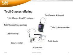 Tobii Glasses 2 - Google Search