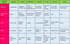 Wondering what meals to prepare next week, here is happy pinay mommy's weekly meal plan for the week. so drop by weekly :) Weekly Menu Planning, Meal Planning, Weekly Planner, One Week Meal Plan, Meals For The Week, Hotel Specials, Soft Boiled Eggs, Pinoy Food, Healthy Food Options