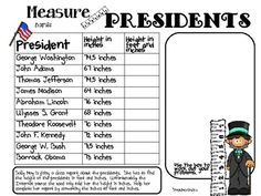 Measurement with the Presidents Freebie :)