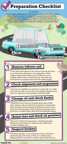 16 Awesome Spring Car Maintenance Images Car Care Tips