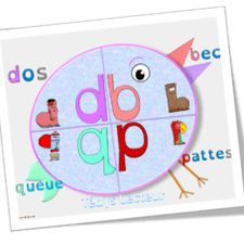Tédyslecteur - Confusions b-d-p-q : mnémotechnique - Dys é moi Montessori Education, Kids Education, French Language Lessons, French Education, French Expressions, French Classroom, Teaching French, Home Schooling, Learn French