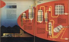 """Coal: Raw Material for Gasoline,"" 1947. Fortune Magazine"