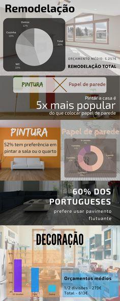 Guia para #renovar a #casa #2017 #projectos favoritos dos #portugueses