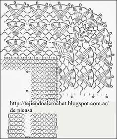 TEJIDOS A CROCHET - GANCHILLO - PATRONES: MANTILLAS BEBE A CROCHET - ROPITA BEBE A GANCHILLO