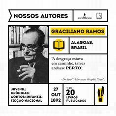 """Graciliano Ramos, um dos maiores romancistas da história da literatura brasileira e latina, escreveu em 1938 o livro que se tornaria sua obra-prima: """"Vidas secas"""", seu quarto e último romance, voltado para o drama social e geográfico, com ênfase regionalista."""