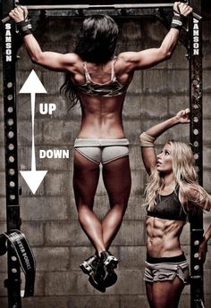 Get Rid Of Back Fat And Bra Bulge - Wide Grip Pull Up