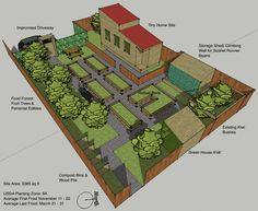 1000 Images About Sketchup On Pinterest Garden Design