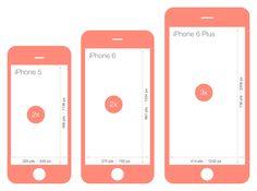 Mobile Ui Measurements