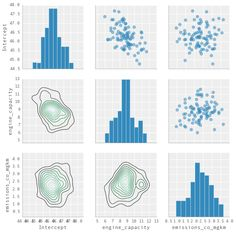 332 Best Big Data and Advanced Analytics images in 2019 | Big data