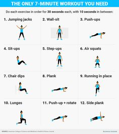 This workout is all you need to get in shape – Fitness Maxx Fitness Workouts, Fitness Diet, Yoga Fitness, At Home Workouts, Health Fitness, Hiit, Cardio Gym, 7 Min Workout, 7 Minute Workout Results