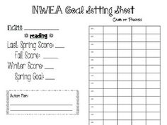 Printables Nwea Goal Setting Worksheet nwea goal setting worksheet syndeomedia prepdog org rit band list 4th grade map testing pinterest