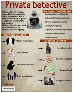 http://kontakt.detectivfrei.ch/  Private Detective is an accepted way of ascertaining facts through surveillance, in a discreet and confidential manner. It is useful in providing an unbiased and objective result through a third party private Detective.