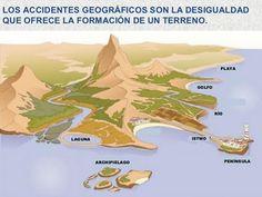 Ppt accidentes geograficos